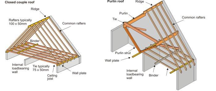 best roofers in longview